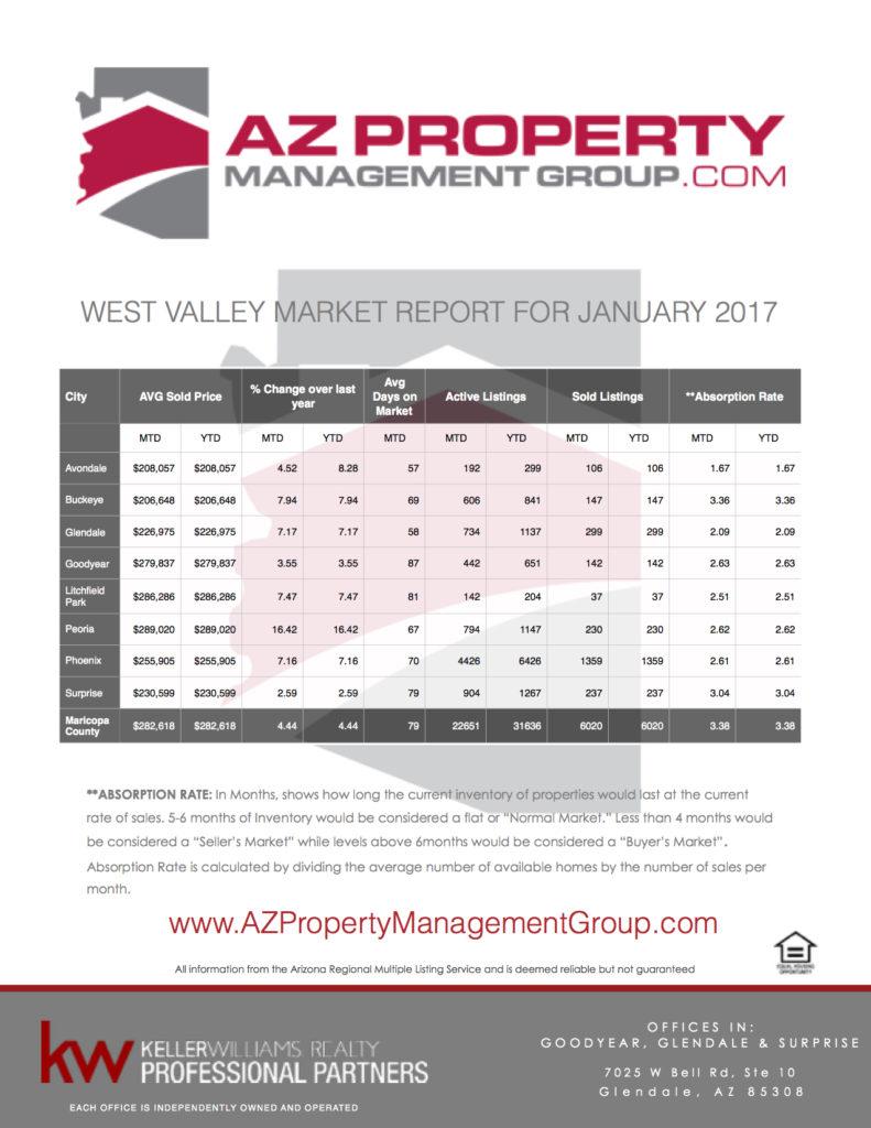 azpmgroup-january-2017-market-report